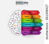 infographic brain vector design ... | Shutterstock .eps vector #361348427