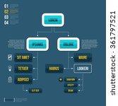 modern organization chart... | Shutterstock .eps vector #361797521