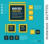 modern organization chart... | Shutterstock .eps vector #361797551