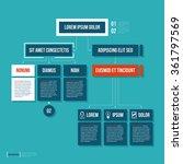modern organization chart... | Shutterstock .eps vector #361797569