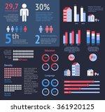 world map infographic. vector... | Shutterstock .eps vector #361920125