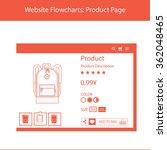 website flowcharts  example of...