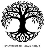 vector ornament  decorative... | Shutterstock .eps vector #362175875