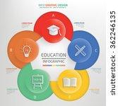 education infographics concept... | Shutterstock .eps vector #362246135