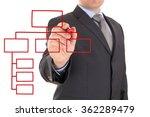 business man hand drawing flow... | Shutterstock . vector #362289479