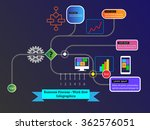 concept of business process ... | Shutterstock .eps vector #362576051