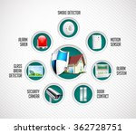home security system   motion... | Shutterstock .eps vector #362728751