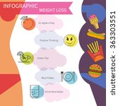 weight loss infographic... | Shutterstock .eps vector #363303551