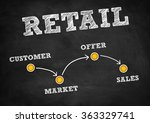 retail   strategy concept