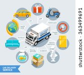 car delivery service conceptual ... | Shutterstock .eps vector #363499691