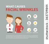 what causes facial wrinkles... | Shutterstock .eps vector #363739844