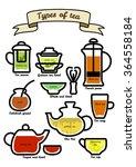 vector set of types tea   Shutterstock .eps vector #364558184