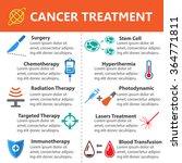 cancer treatment infographics... | Shutterstock .eps vector #364771811