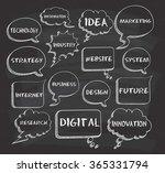 Speech Bubble With Digital...