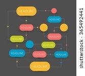 flow chart scheme. infographics ... | Shutterstock .eps vector #365492441