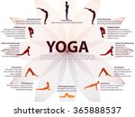 yoga infographics  surya...   Shutterstock .eps vector #365888537