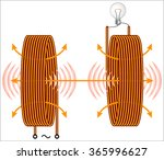 electromagnetic induction...   Shutterstock .eps vector #365996627