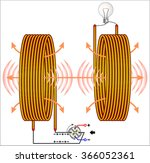 electromagnetic induction...   Shutterstock .eps vector #366052361