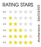 vector five star rating system | Shutterstock .eps vector #366526505