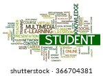 word cloud concept containing... | Shutterstock .eps vector #366704381