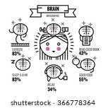 brain exercise. mental health... | Shutterstock .eps vector #366778364