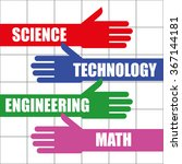 the core education subjects... | Shutterstock .eps vector #367144181