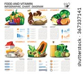 food and vitamin infographic... | Shutterstock .eps vector #367337141