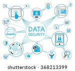data security concept  data... | Shutterstock .eps vector #368213399