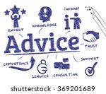 advice. chart with keywords and ... | Shutterstock .eps vector #369201689