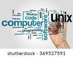 Small photo of Unix word cloud