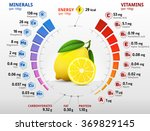 vitamins and minerals of lemon... | Shutterstock .eps vector #369829145