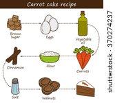 carrot cake recipe   Shutterstock .eps vector #370274237