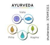 ayurveda vector illustration.... | Shutterstock .eps vector #370491311