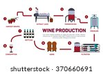 vector illustration of wine... | Shutterstock .eps vector #370660691