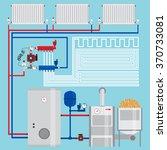 energy saving heating system. ...   Shutterstock .eps vector #370733081