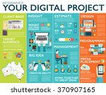 big infographics in flat style. ... | Shutterstock .eps vector #370907165
