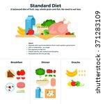 standard food diet vector flat... | Shutterstock .eps vector #371283109