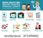 dental health care. infographic ...   Shutterstock .eps vector #371490001