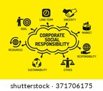 corporate social responsibility.... | Shutterstock .eps vector #371706175