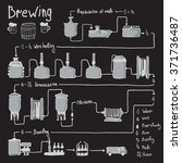 hand drawn beer brewing process ... | Shutterstock .eps vector #371736487