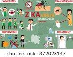 zika virus fever infographic.... | Shutterstock .eps vector #372028147