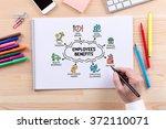 employee benefits sketch on... | Shutterstock . vector #372110071