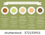 types of tea  green  white  pu... | Shutterstock .eps vector #372153931