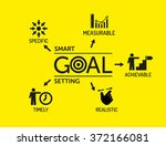 smart goal setting. chart with... | Shutterstock .eps vector #372166081