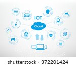 internet of things  iot  and... | Shutterstock .eps vector #372201424