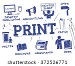 print concept. chart with... | Shutterstock .eps vector #372526771