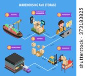 warehousing and storage process ... | Shutterstock . vector #373183825
