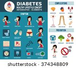 diabetic infographic. woman.... | Shutterstock .eps vector #374348809