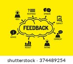 feedback. chart with keywords... | Shutterstock .eps vector #374489254