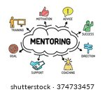 mentoring. chart with keywords... | Shutterstock .eps vector #374733457